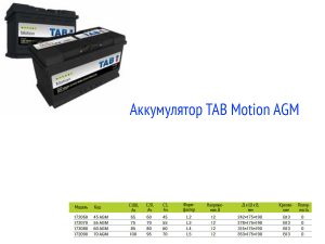 Аккумулятор TAB Motion AGM