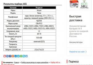 Результат для модификации Teana, кузов CBA-PJ32, мотор VQ35DE