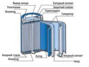 Конструкция аккумулятора 16340