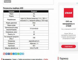 АКБ для Kia Rio G4LC 1,4 л
