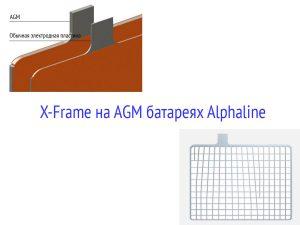 X-Frame на AGM батареях Alphaline