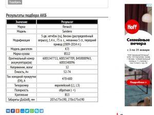 Подбор АКБ для Рено Сандеро 2009─2014 годов выпуска