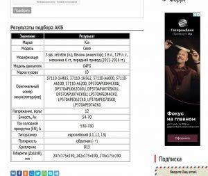 Параметры аккумулятора для Kia Ceed 2012─2016 гг.