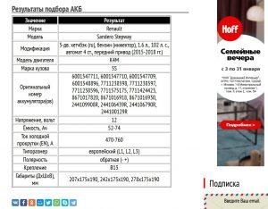 Подбор АКБ для Сандеро с мотором K4M 1.6л. и 102 л. с.