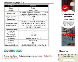 Аккумулятор для Renault Sandero Stepway с H4M