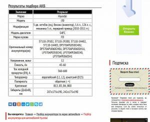 Подбор аккумулятора на Хендай Ай30 2010─2011 гг.