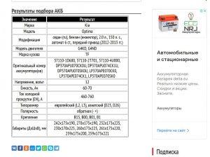 Информация по АКБ для Киа Оптима 2012-2013 гг.