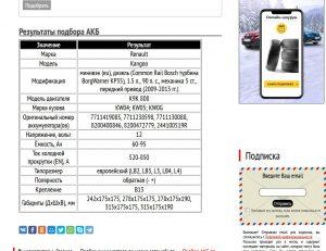 Характеристики аккумулятора для дизельного Рено Кангу 2009-2013 гг.