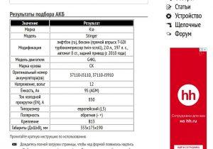 Результат работы сервиса с характеристиками в виде таблицы