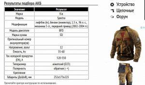 АКБ для Киа Спектра с мотором BFD 1,5 литра