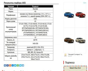 Подбор АКБ для Хендай H1 с мотором G4JS 2.4л