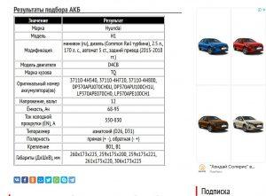 Подбор аккумуляторной батареи для Hyundai H1 с дизелем 2015-2018 гг.