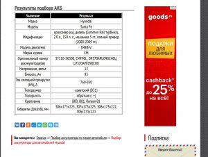 Подбор АКБ на Хендай Санта Фе с дизелем D4EB-V