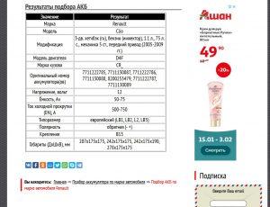 Подбор АКБ для Рено Клио 2005-2009 гг.