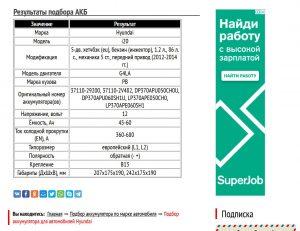 Результат работы сервиса с характеристиками АКБ в виде таблицы