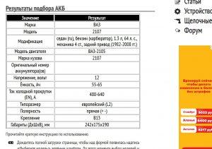 Результат работы сервиса в виде таблицы с параметрами АКБ