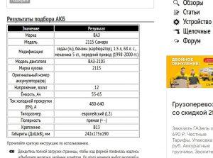 Результат в виде характеристики АКБ в таблице