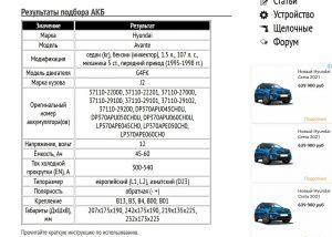 Результаты подбора аккумуляторной батареи для Hyundai Avante в виде таблицы