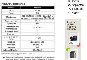 Подбор АКБ для Nissan Tiida HR16DE 1.6 л