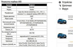 Подбор АКБ для Хендай Аванте 2000-2003 гг.