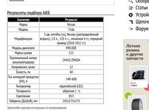 Подбор аккумуляторной батареи для Ниссан Тиида 2010-2012 гг.