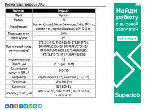 Подбор АКБ на бензиновый Хендай ай20 2009─2012 гг.
