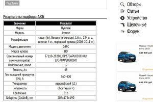 Подбор аккумуляторной батареи для Хендай Аванте с мотором G4FC