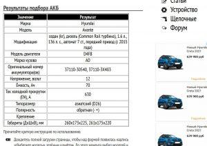Подбор аккумуляторной батареи для дизельного Хендай Аванте D4FB