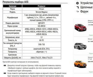 Подбор аккумуляторной батареи для Ниссан Регулус 1996-1999 гг.