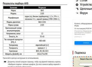 Результат работы сервиса подбора АКБ для ВАЗ-2105