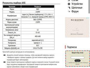 Результат работы сервиса подбора АКБ для ВАЗ-21099
