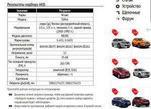 Результат подбора аккумулятора на Nissan Cefiro
