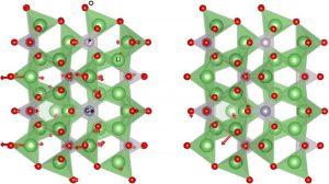Увеличение диффузии ионов с помощью фононного катализа