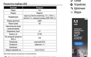 Подбор АКБ для Киа Маджентис 2000-2002 гг.