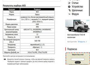 Пример подбора АКБ для Lada Largus 1.6 л K4M