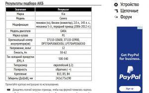 Подбор АКБ на Киа Каренс 2.0 л бензин 2006-2012 гг.