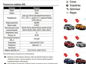 Результат подбора аккумуляторной батареи на Ниссан Цефиро 3.0л., 220 л. с. - VQ30DE