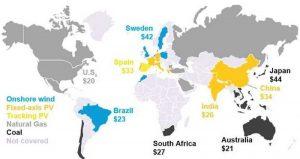 Стоимость строительства солнечных и ветряных электростанций значительно снизилась
