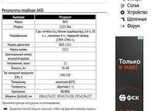 Результат подбора АКБ для ВАЗ-1111 Ока