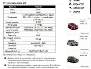 Результат работы сервиса подбора аккумулятора для Nissan Liberty