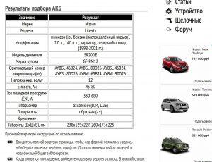Подбор АКБ на Ниссан Либерти с 2-литровым SR20DE