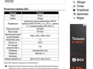 Результат подбора АКБ для Ниссан Пресаж с дизелем 2.5 л YD25DDTi