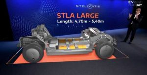 Платформа STLA