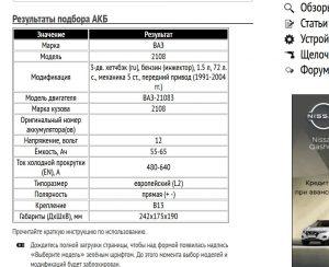 Подбор стартерной аккумуляторной батареи для ВАЗ-2108 1.5 л 21083
