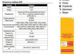 Пример подбора аккумуляторной батареи для Ниссан Тино 2.0 л SR20DE