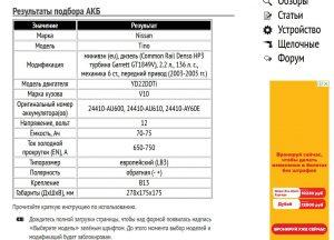 Пример подбора АКБ для Ниссан Тино с дизелем 2.2 л YD22DDTi