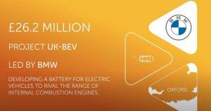 Британская программа APC финансирует проект по разработке аккумуляторов BMW для электромобилей