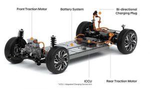 Представлен электромобиль Genesis GV60