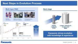 Следующий шаг в эволюции аккумуляторных элементов