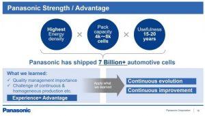 Планы Panasonic на ближайшие годы